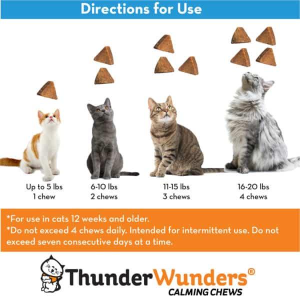 thunderwunders-calming-cat-chews-100ct3
